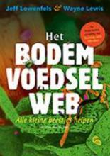 bodemvoedselweb